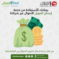 شركة محمد محمد ابو سلمية